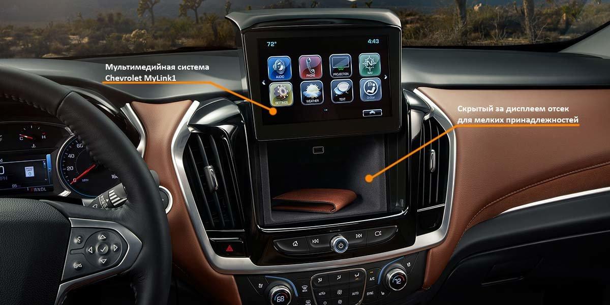 Приборная панель Chevrolet Traverse
